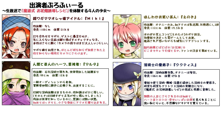 くりとりサバイバル! 〜魔道式淫核攻撃によるお花畑耐久レース〜